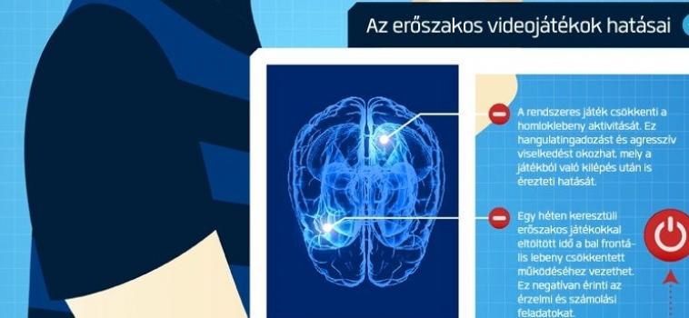 Hogyan hatnak az agyműködésre a videojátékok?